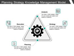Planning Strategy Knowledge Management Model With Icons And Boxes