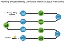Planning Structure Billing Collections Process Layout With Arrows