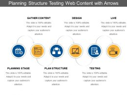 Planning Structure Testing Web Content With Arrows