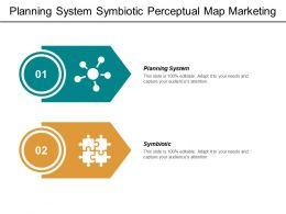 Planning System Symbiotic Perceptual Map Marketing Performance Management Program Cpb