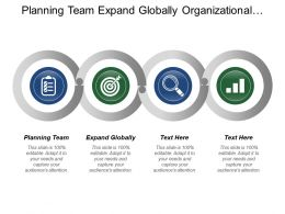 Planning Team Expand Globally Organizational Assessment Contraction Expansion