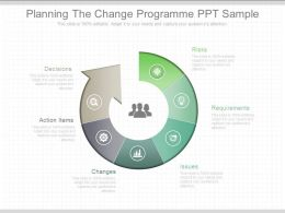 Planning The Change Programmed Ppt Sample