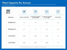 Plant Capacity Per Annum Building Ppt Powerpoint Presentation Icon Samples