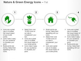 Plant Domestic Green Energy Source Ppt Icons Graphics