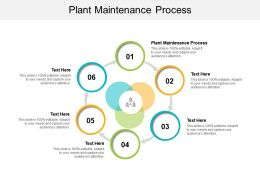 Plant Maintenance Process Ppt Powerpoint Presentation Gallery Layout Ideas Cpb