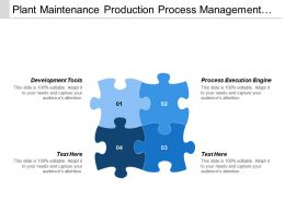 Plant Maintenance Production Process Management Material Requirement Planning