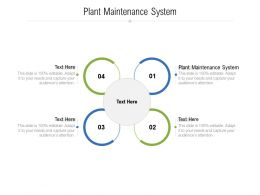 Plant Maintenance System Ppt Powerpoint Presentation Icon Infographic Template Cpb