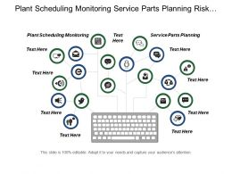 Plant Scheduling Monitoring Service Parts Planning Risk Management
