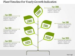 Plant Timeline For Yearly Growth Indication Flat Powerpoint Design
