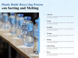Plastic Bottle Recycling Process With Sorting And Melting