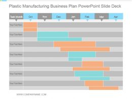 Plastic Manufacturing Business Plan Powerpoint Slide Deck