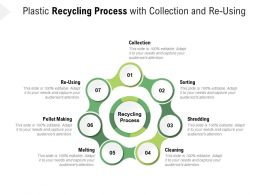 Plastic Recycling Process With Collection And Re Using