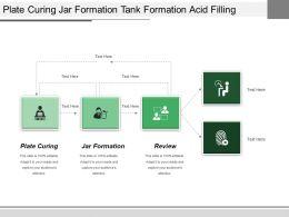 Plate Curing Jar Formation Tank Formation Acid Filling
