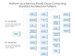 Platform As A Service PaaS Cloud Computing Standard Architecture Patterns Ppt Diagram