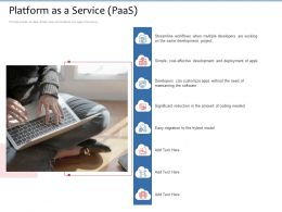 Platform As A Service PaaS Coding Ppt Powerpoint Presentation File Visual Aids