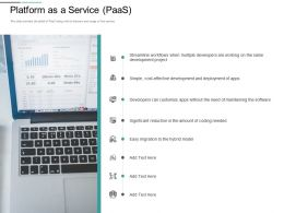 Platform As A Service PaaS Of Apps Ppt Powerpoint Presentation Layouts Designs
