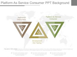 Platform As Service Consumer Ppt Background