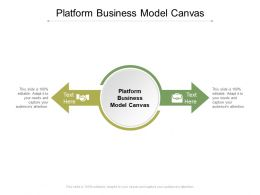 Platform Business Model Canvas Ppt Powerpoint Presentation Ideas File Formats Cpb