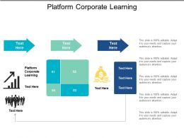 Platform Corporate Learning Ppt Powerpoint Presentation File Slideshow Cpb