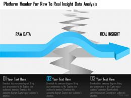 Platform Header For Raw To Real Insight Data Analysis Ppt Slides