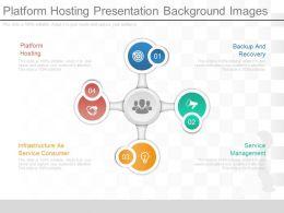 Platform Hosting Presentation Background Images