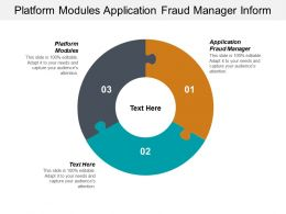 Platform Modules Application Fraud Manager Information Service Provider Cpb