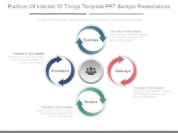 Platform Of Internet Of Things Template Ppt Sample Presentations