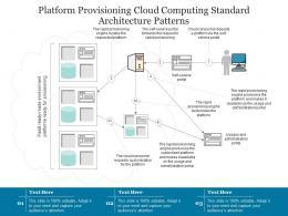 Platform Provisioning Cloud Computing Standard Architecture Patterns Ppt Presentation Diagram