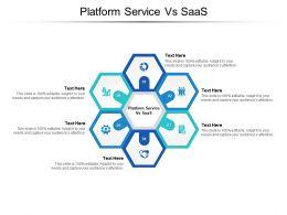 Platform Service Vs Saas Ppt Powerpoint Presentation Summary Portfolio Cpb
