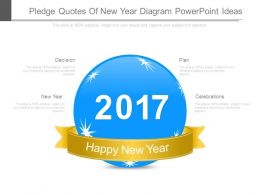 Pledge Quotes Of New Year Diagram Powerpoint Ideas