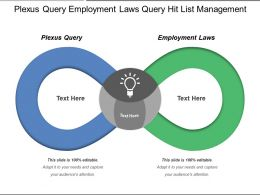 Plexus Query Employment Laws Query Hit List Management