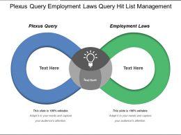 plexus_query_employment_laws_query_hit_list_management_Slide01
