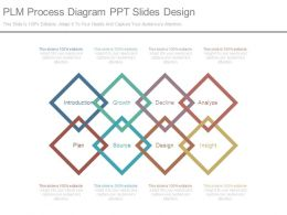 Plm Process Diagram Ppt Slides Design