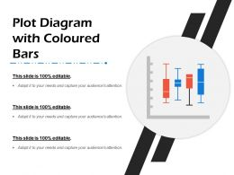 Plot Diagram With Coloured Bars