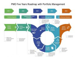 PMO Five Years Roadmap With Portfolio Management