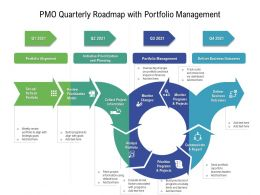 PMO Quarterly Roadmap With Portfolio Management