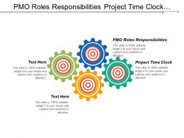 Pmo Roles Responsibilities Project Time Clock Attack Project Management Cpb