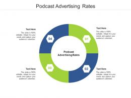 Podcast Advertising Rates Ppt Powerpoint Presentation File Background Image Cpb