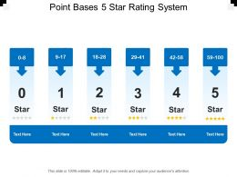 Point Bases 5 Star Rating System