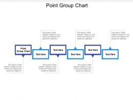 Point Group Chart Ppt Powerpoint Presentation Gallery Graphics Pictures Cpb