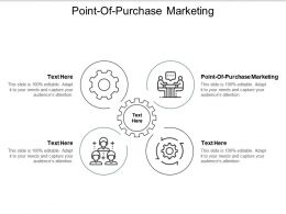 Point Of Purchase Marketing Ppt Powerpoint Presentation Model Aids Cpb