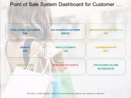 Point Of Sale System Dashboard For Customer And Merchant Details