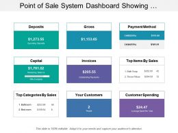 Point Of Sale System Dashboard Showing Payment And Sales Details