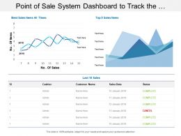Point Of Sale System Dashboard To Track The Sales In Real Time