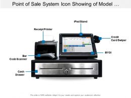 Point Of Sale System Icon Showing Of Model Architecture