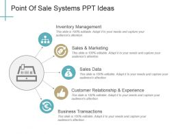 Point Of Sale Systems Ppt Ideas
