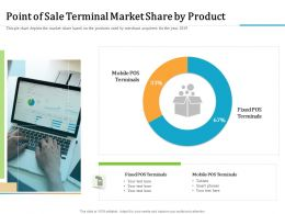 Point Of Sale Terminal Market Share By Product M2340 Ppt Powerpoint Presentation Styles Deck