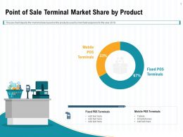 Point Of Sale Terminal Market Share By Product Merchant Ppt Powerpoint Portfolio Example