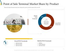 Point Of Sale Terminal Market Share By Product Ppt Ideas