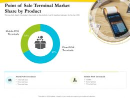 Point Of Sale Terminal Market Share By Product Ppt Presentation Gallery